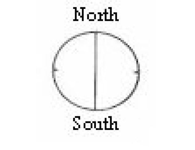 Old light axis at the North pole